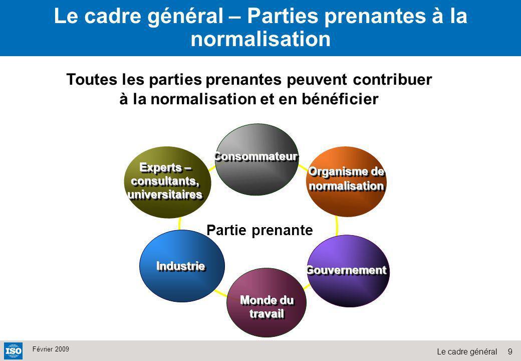 9Le cadre général Février 2009 Le cadre général – Parties prenantes à la normalisationIndustrieIndustrie GouvernementGouvernement Partie prenante Cons