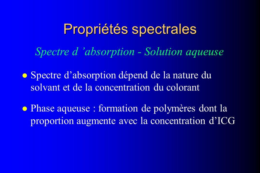 Propriétés spectrales l Spectre dabsorption dépend de la nature du solvant et de la concentration du colorant l Phase aqueuse : formation de polymères