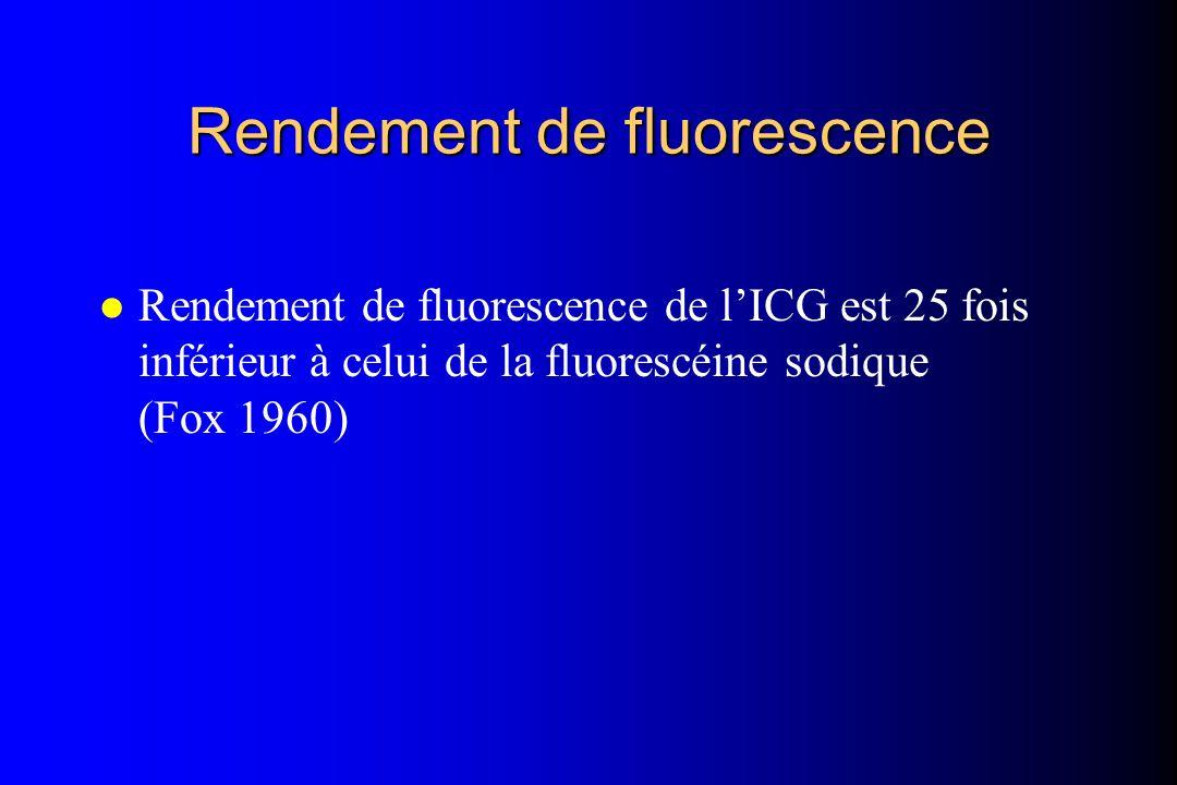 Rendement de fluorescence l Rendement de fluorescence de lICG est 25 fois inférieur à celui de la fluorescéine sodique (Fox 1960)