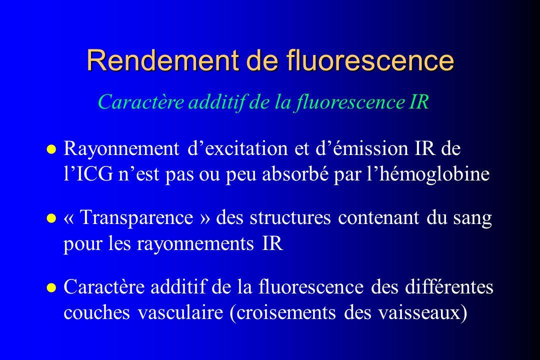 Rendement de fluorescence l Rayonnement dexcitation et démission IR de lICG nest pas ou peu absorbé par lhémoglobine l « Transparence » des structures