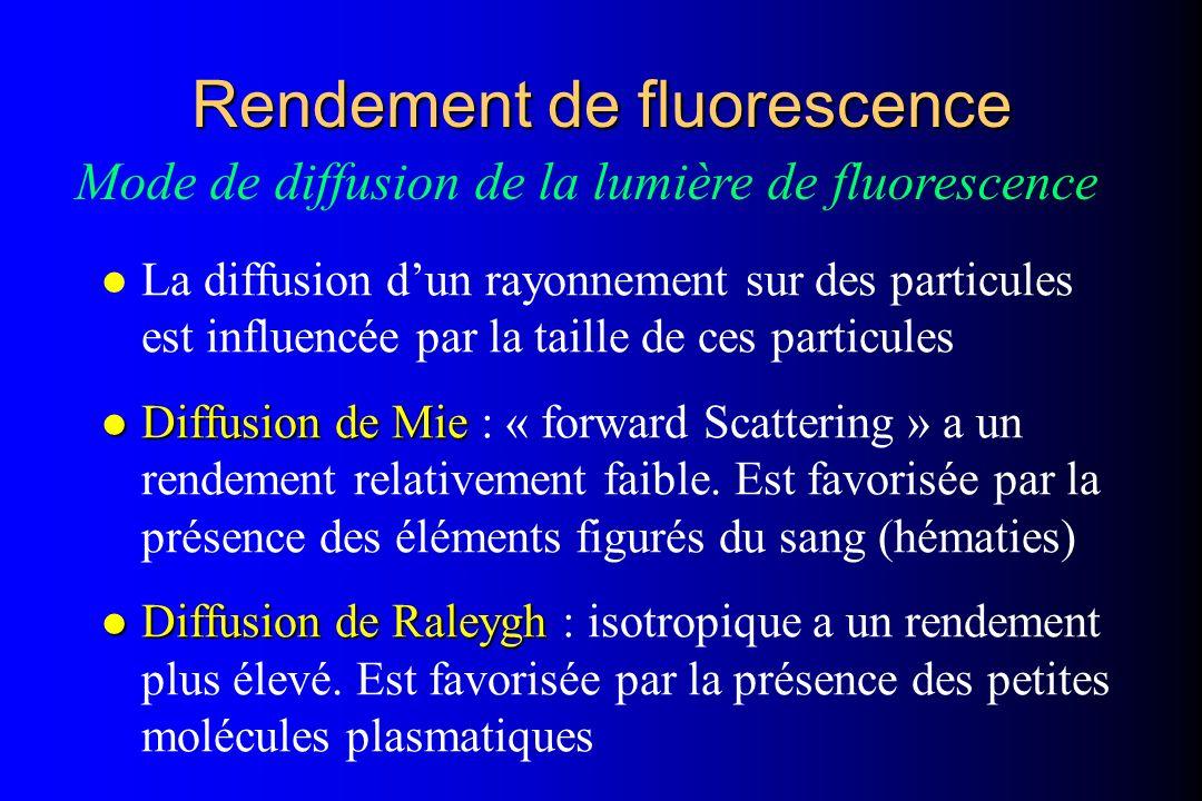 Rendement de fluorescence l La diffusion dun rayonnement sur des particules est influencée par la taille de ces particules l Diffusion de Mie l Diffus