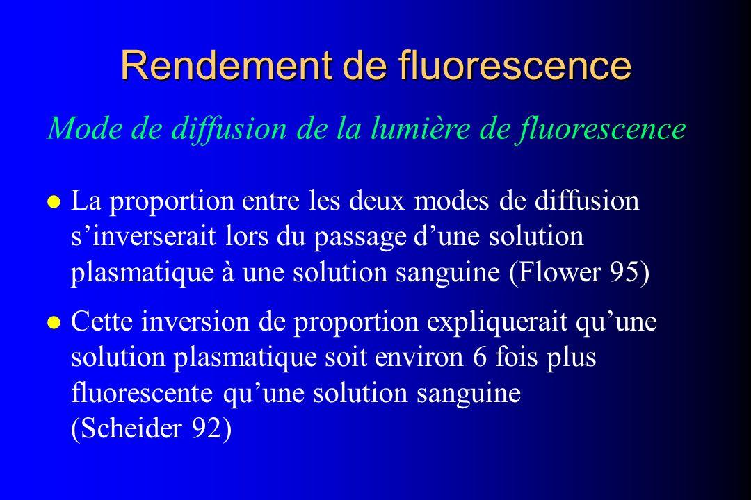 l La proportion entre les deux modes de diffusion sinverserait lors du passage dune solution plasmatique à une solution sanguine (Flower 95) l Cette i