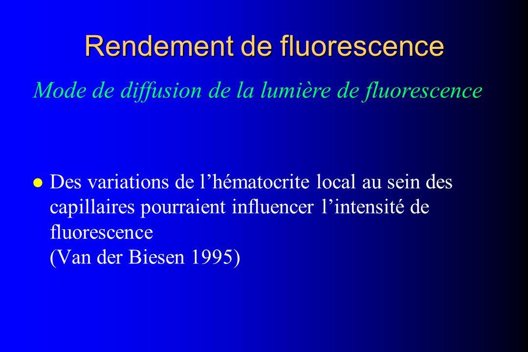 l Des variations de lhématocrite local au sein des capillaires pourraient influencer lintensité de fluorescence (Van der Biesen 1995) Rendement de flu