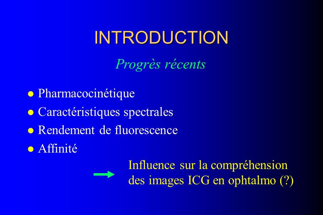 INTRODUCTION l Pharmacocinétique l Caractéristiques spectrales l Rendement de fluorescence l Affinité Influence sur la compréhension des images ICG en