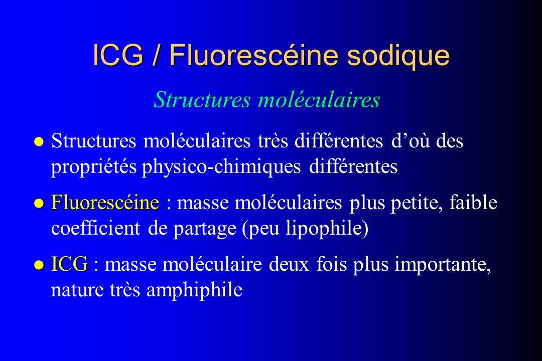 l Structures moléculaires très différentes doù des propriétés physico-chimiques différentes l Fluorescéine l Fluorescéine : masse moléculaires plus pe
