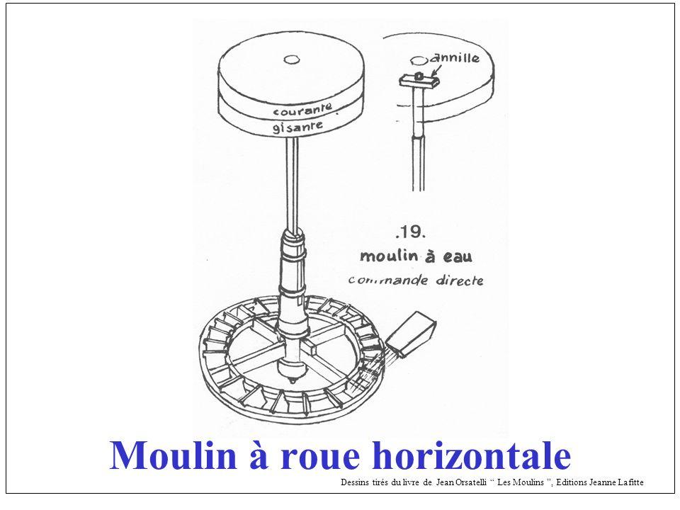Moulin à roue horizontale Dessins tirés du livre de Jean Orsatelli Les Moulins, Editions Jeanne Lafitte