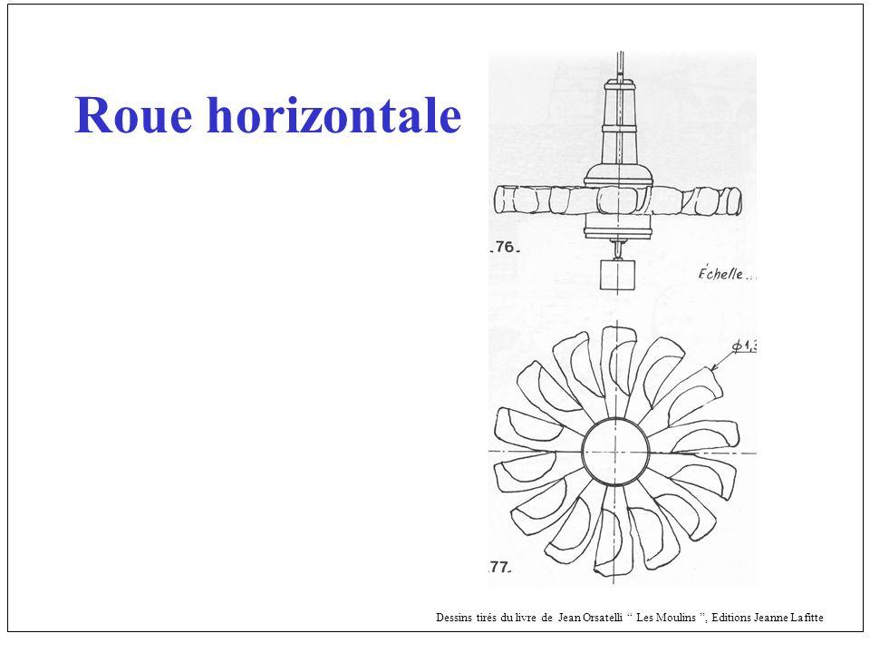 Roue horizontale Dessins tirés du livre de Jean Orsatelli Les Moulins, Editions Jeanne Lafitte