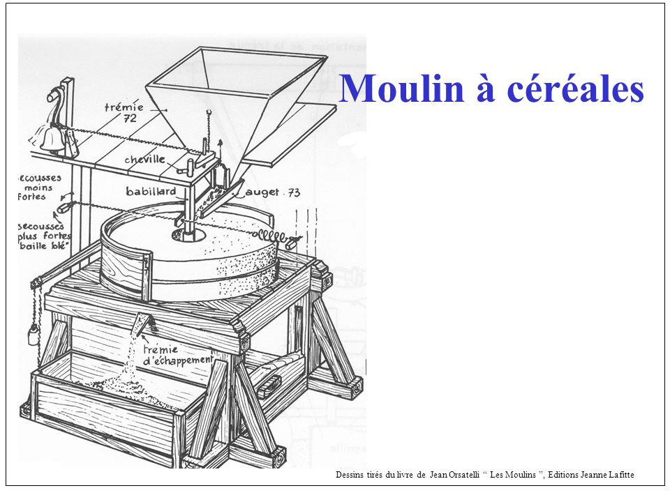 Moulin à céréales Dessins tirés du livre de Jean Orsatelli Les Moulins, Editions Jeanne Lafitte