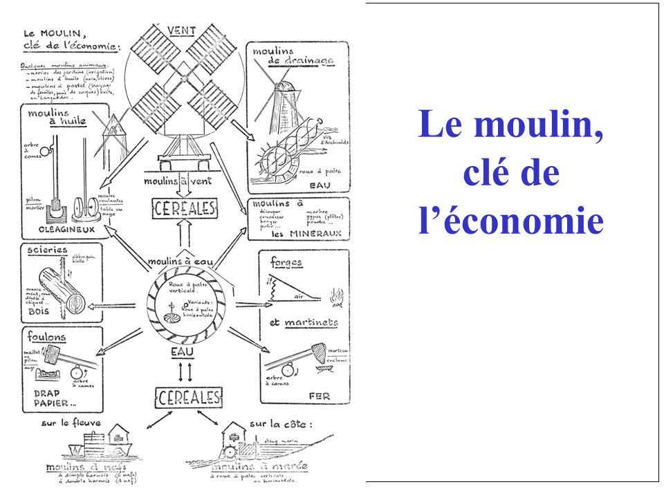 Le moulin, clé de léconomie