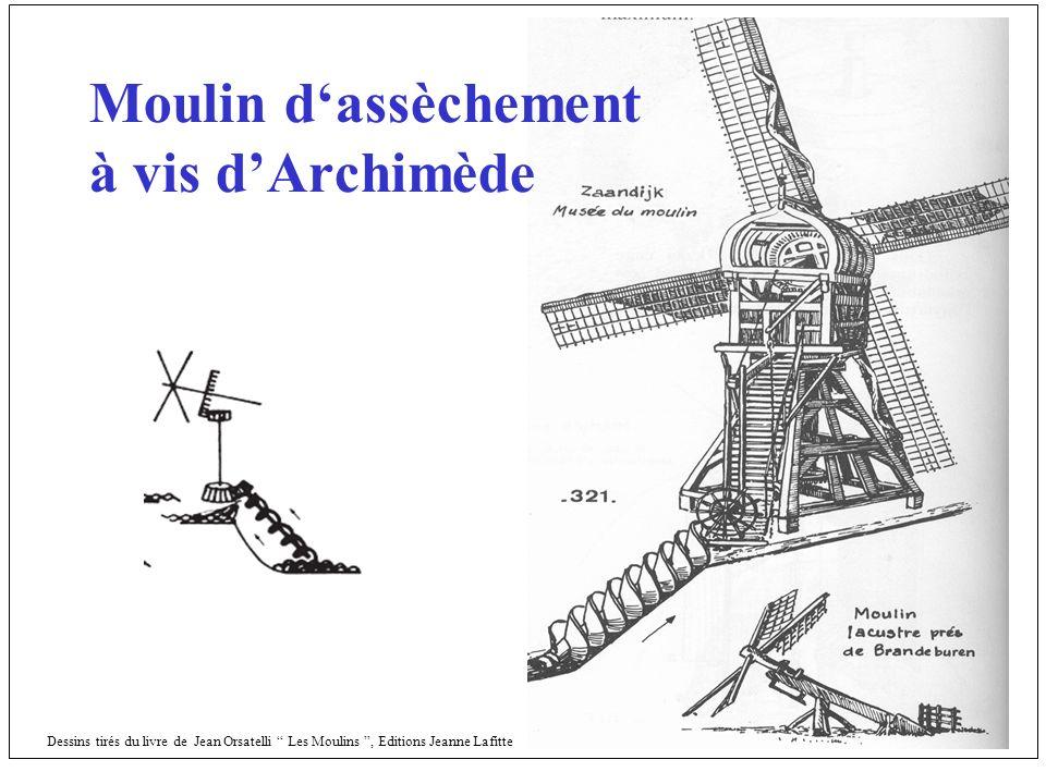 Dessins tirés du livre de Jean Orsatelli Les Moulins, Editions Jeanne Lafitte Moulin dassèchement à vis dArchimède