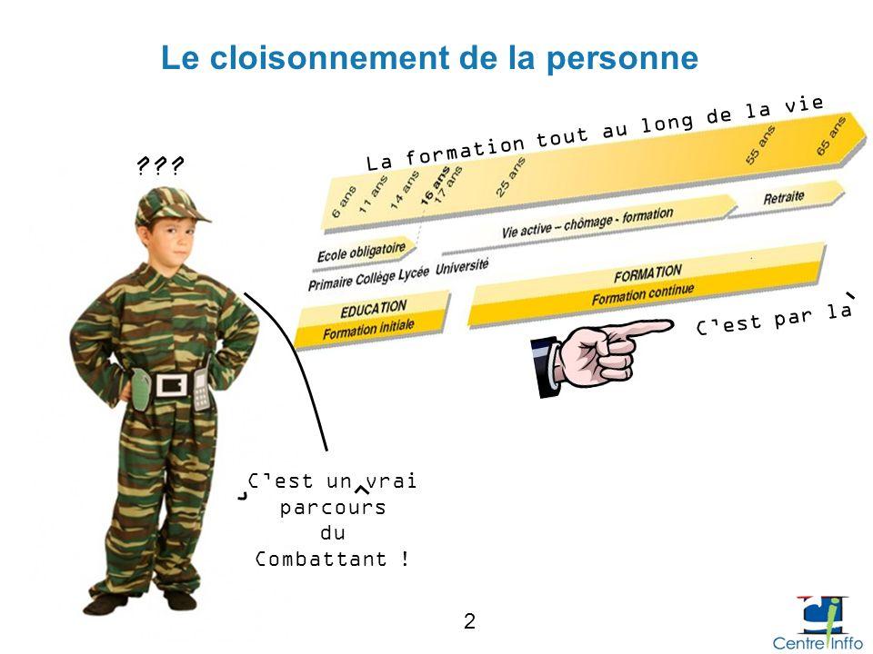 infra-territorial infra-départemental Infra-régional DIRECCTE Dir.