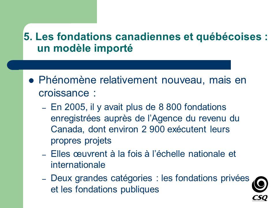 5. Les fondations canadiennes et québécoises : un modèle importé Phénomène relativement nouveau, mais en croissance : – En 2005, il y avait plus de 8