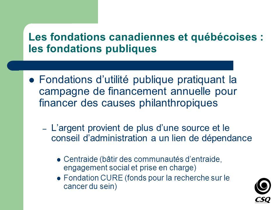 Les fondations canadiennes et québécoises : les fondations publiques Fondations dutilité publique pratiquant la campagne de financement annuelle pour