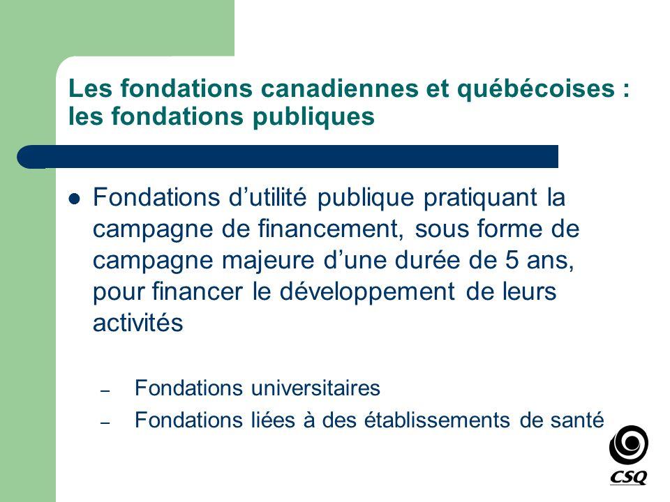 Les fondations canadiennes et québécoises : les fondations publiques Fondations dutilité publique pratiquant la campagne de financement, sous forme de