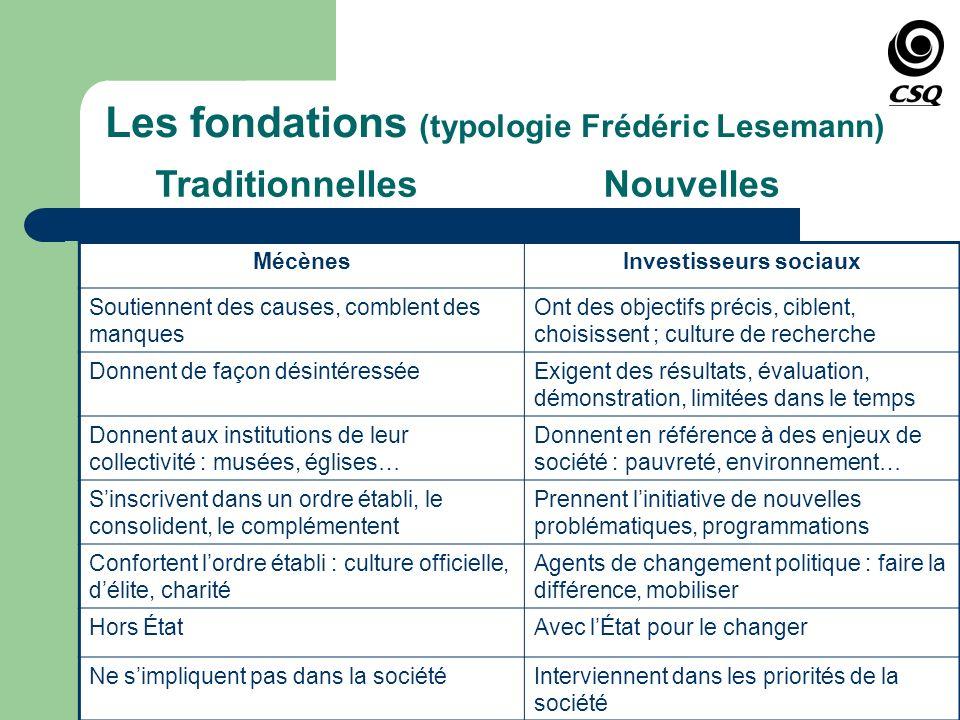 Les fondations (typologie Frédéric Lesemann) MécènesInvestisseurs sociaux Soutiennent des causes, comblent des manques Ont des objectifs précis, cible