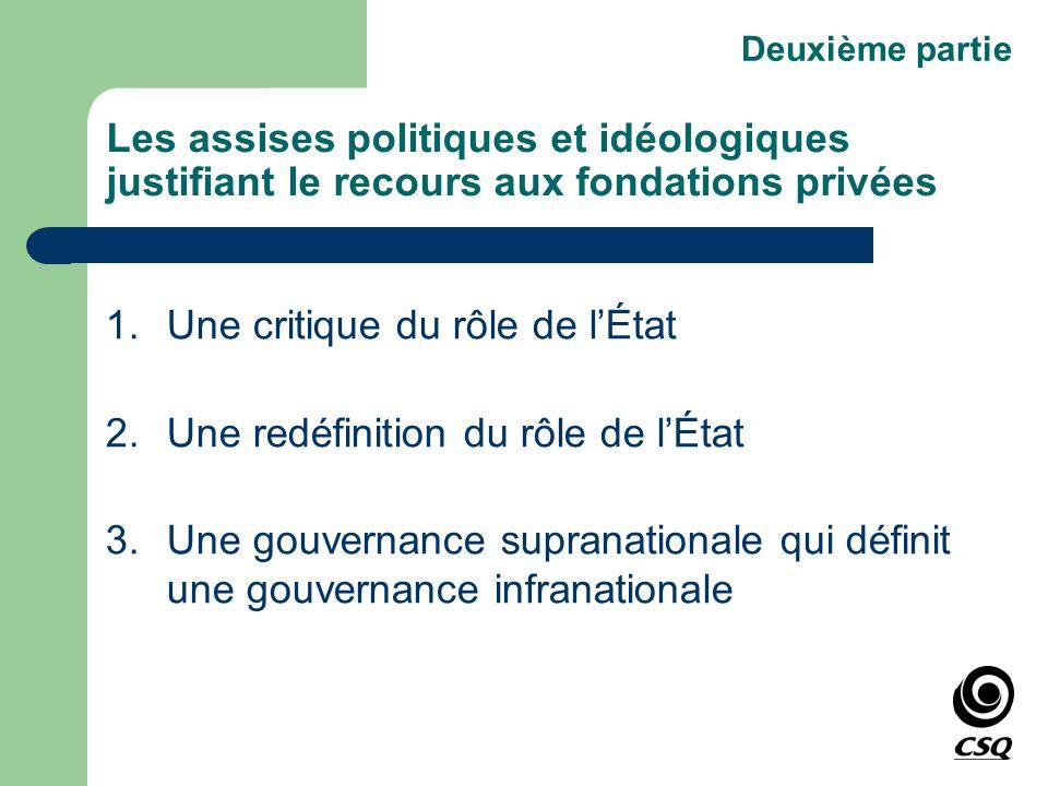 Les assises politiques et idéologiques justifiant le recours aux fondations privées 1.Une critique du rôle de lÉtat 2.Une redéfinition du rôle de lÉta