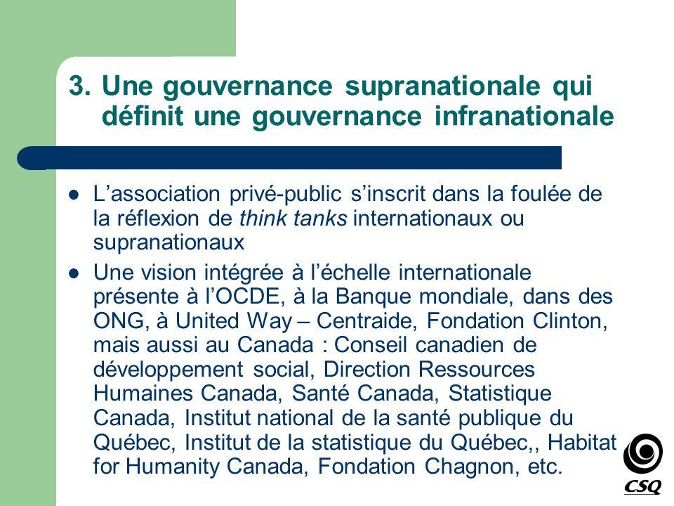3.Une gouvernance supranationale qui définit une gouvernance infranationale Lassociation privé-public sinscrit dans la foulée de la réflexion de think