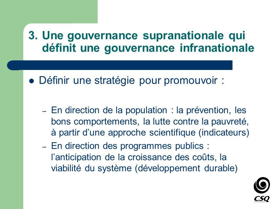 3.Une gouvernance supranationale qui définit une gouvernance infranationale Définir une stratégie pour promouvoir : – En direction de la population :