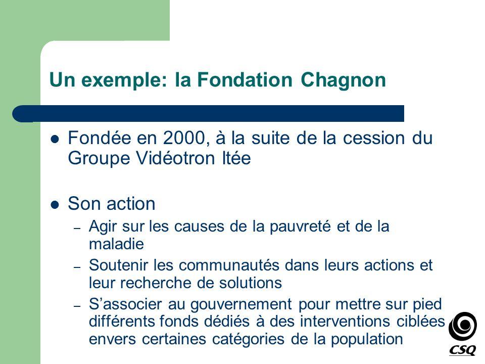 Un exemple: la Fondation Chagnon Fondée en 2000, à la suite de la cession du Groupe Vidéotron ltée Son action – Agir sur les causes de la pauvreté et