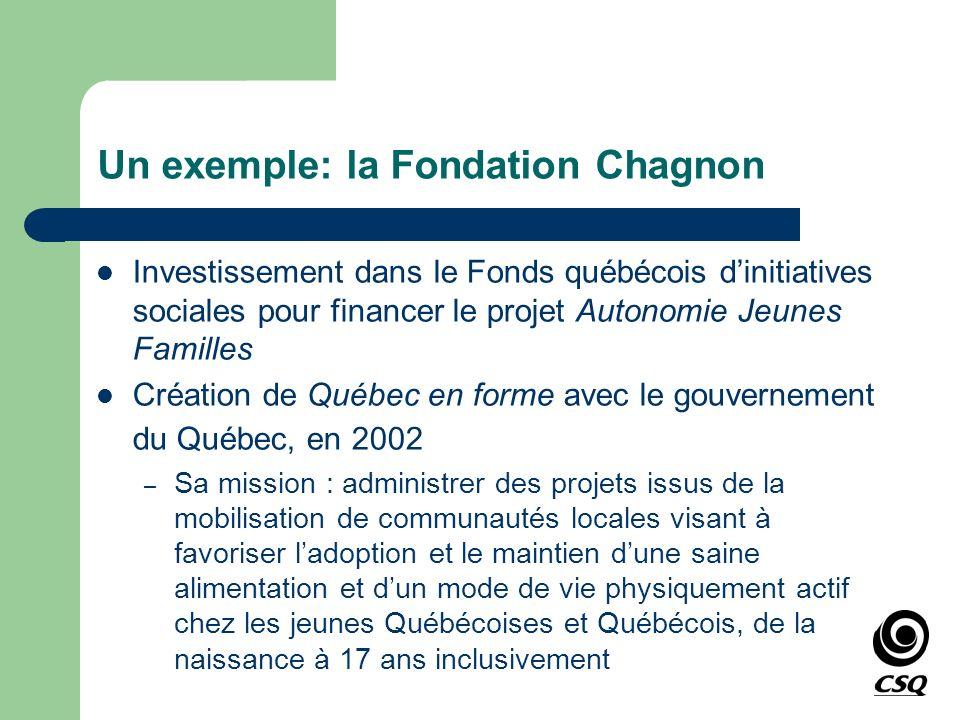 Un exemple: la Fondation Chagnon Investissement dans le Fonds québécois dinitiatives sociales pour financer le projet Autonomie Jeunes Familles Créati