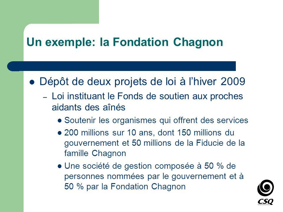Un exemple: la Fondation Chagnon Dépôt de deux projets de loi à lhiver 2009 – Loi instituant le Fonds de soutien aux proches aidants des aînés Souteni