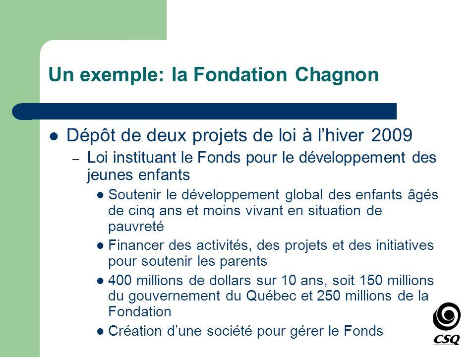 Un exemple: la Fondation Chagnon Dépôt de deux projets de loi à lhiver 2009 – Loi instituant le Fonds pour le développement des jeunes enfants Souteni