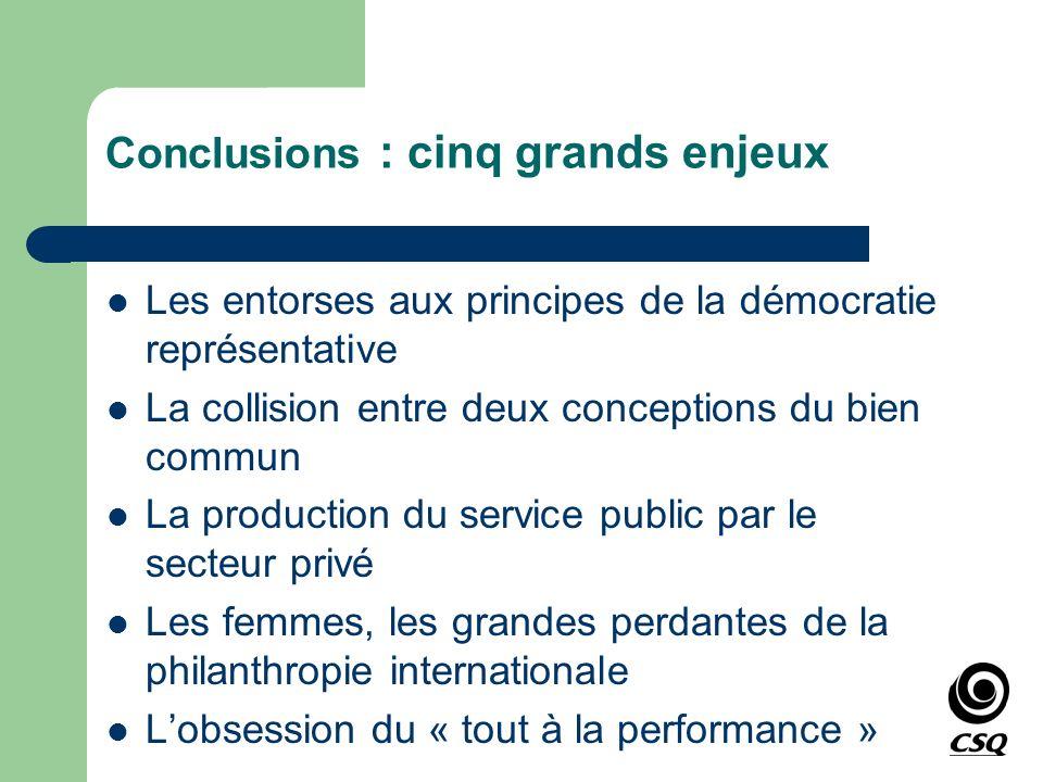 Conclusions : cinq grands enjeux Les entorses aux principes de la démocratie représentative La collision entre deux conceptions du bien commun La prod