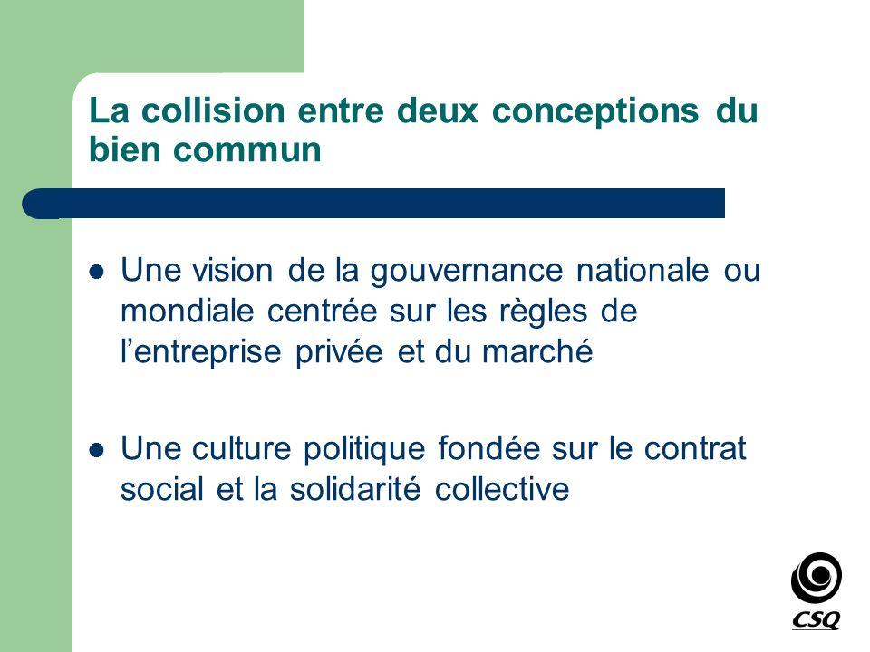 La collision entre deux conceptions du bien commun Une vision de la gouvernance nationale ou mondiale centrée sur les règles de lentreprise privée et