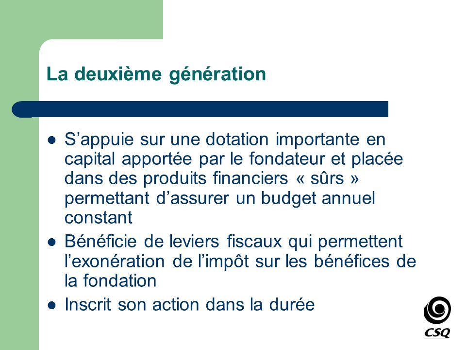 La deuxième génération Sappuie sur une dotation importante en capital apportée par le fondateur et placée dans des produits financiers « sûrs » permet