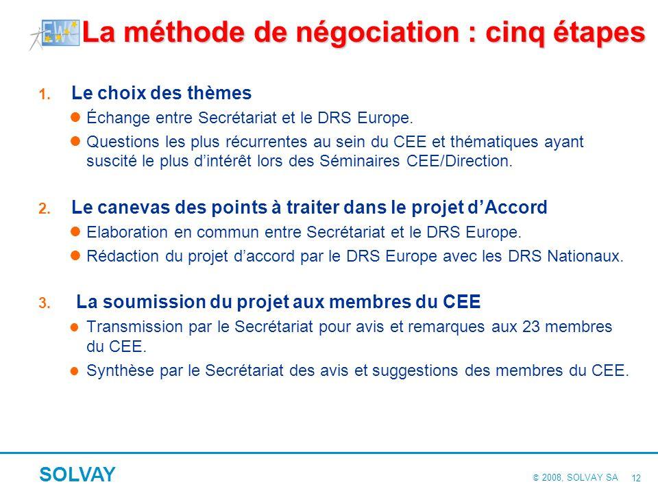 © 2008, SOLVAY SA SOLVAY 11 Des attentes partagées CEE / Direction Options présidant au choix des thèmes Traduire dans des engagements formels à décli
