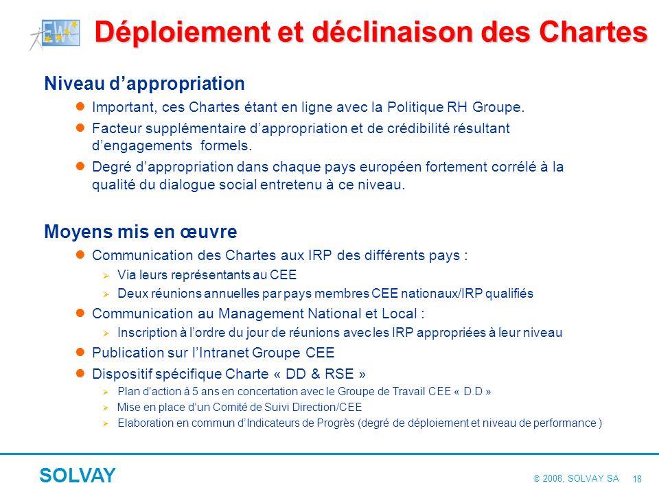 © 2008, SOLVAY SA SOLVAY 17 Difficultés rencontrées et résultats Quasiment aucune difficulté dadoption Unanimité des membres du CEE pour Chartes « Sou