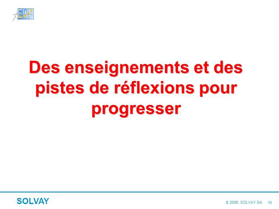 © 2008, SOLVAY SA SOLVAY 18 Déploiement et déclinaison des Chartes Niveau dappropriation Important, ces Chartes étant en ligne avec la Politique RH Gr