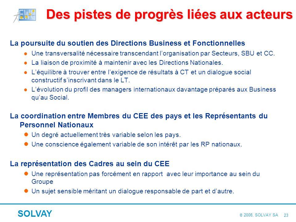 © 2008, SOLVAY SA SOLVAY 22 Facteurs clés de succès liés aux moyens Un mode de fonctionnement du CEE conforme à sa mission Un cadre juridique appliqué