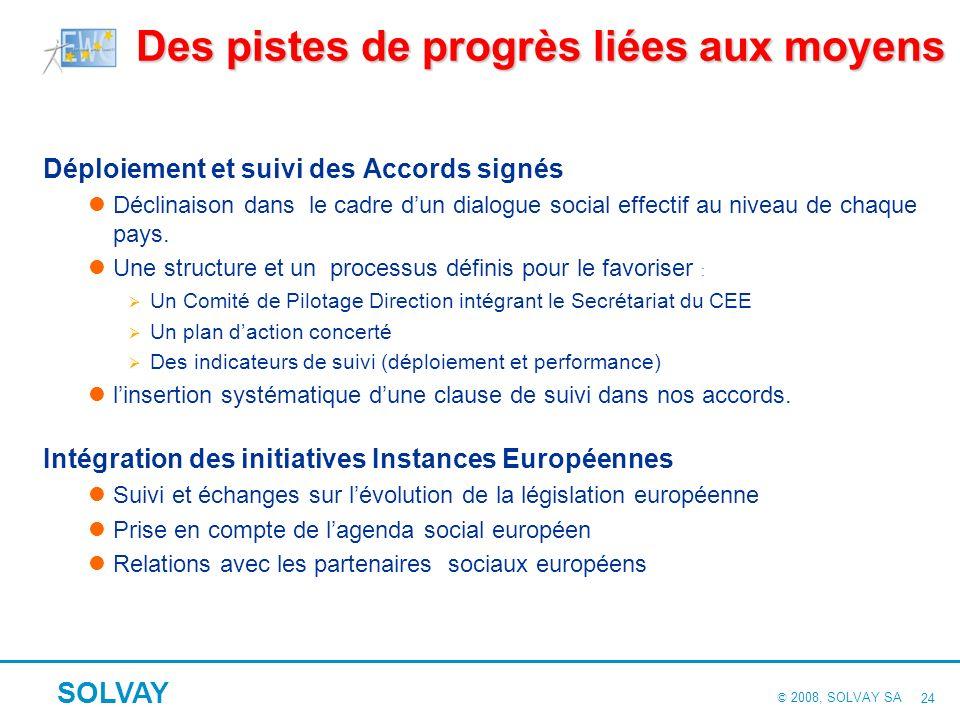 © 2008, SOLVAY SA SOLVAY 23 Des pistes de progrès liées aux acteurs La poursuite du soutien des Directions Business et Fonctionnelles Une transversali