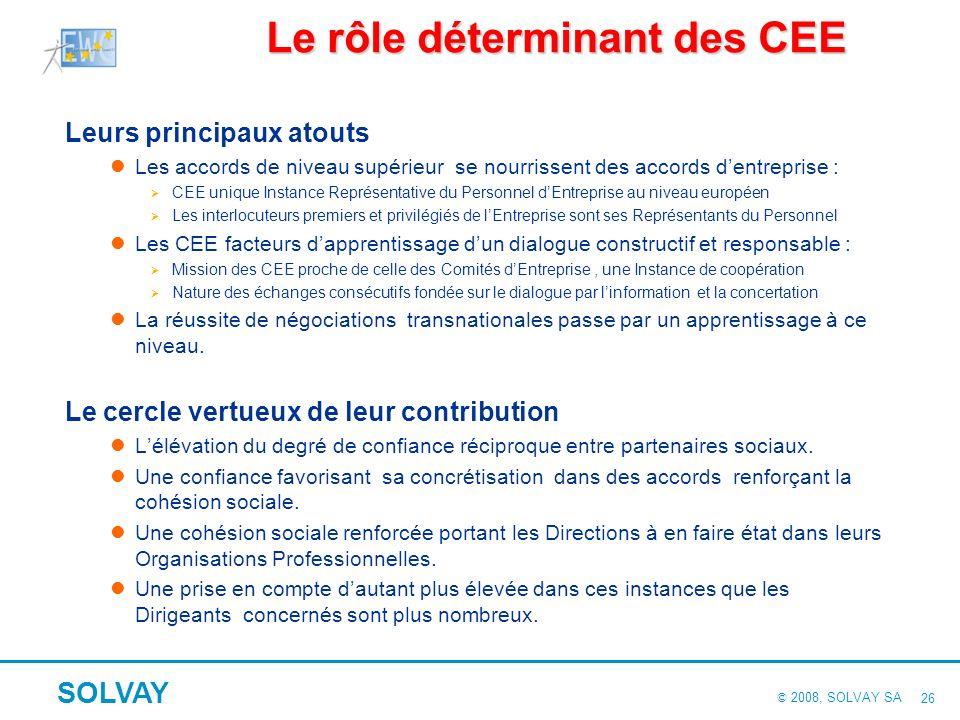 © 2008, SOLVAY SA SOLVAY 25 2.Quelques réflexions à partager pour progresser au niveau transnational Le rôle déterminant des Comités dEntreprise Europ