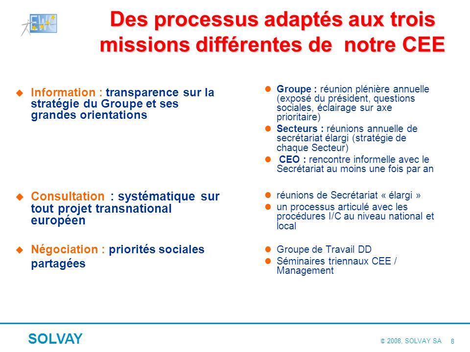 © 2008, SOLVAY SA SOLVAY 18 Déploiement et déclinaison des Chartes Niveau dappropriation Important, ces Chartes étant en ligne avec la Politique RH Groupe.