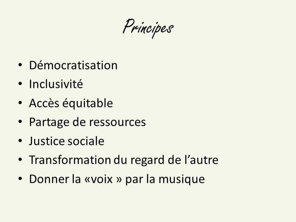 Principes Démocratisation Inclusivité Accès équitable Partage de ressources Justice sociale Transformation du regard de lautre Donner la «voix » par l