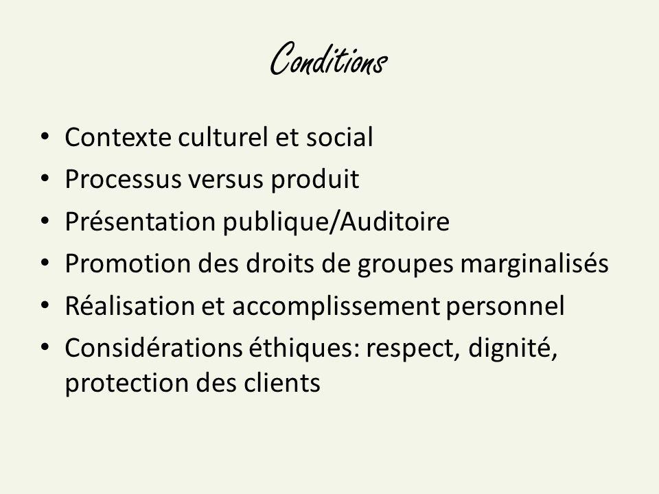 Conditions Contexte culturel et social Processus versus produit Présentation publique/Auditoire Promotion des droits de groupes marginalisés Réalisati