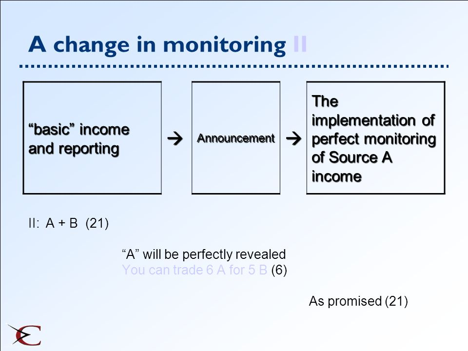 A change in monitoring II basic income and reporting Announcement The implementation of perfect monitoring of Source A income II:A + B (21) A will be