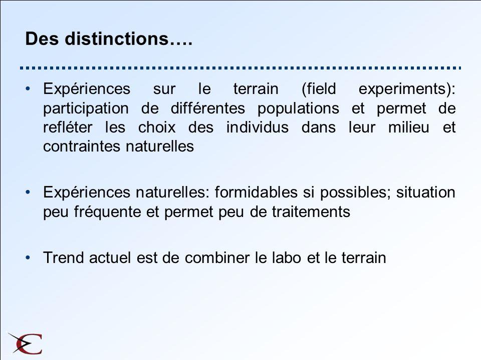 Experimental Results Descriptive Statistics