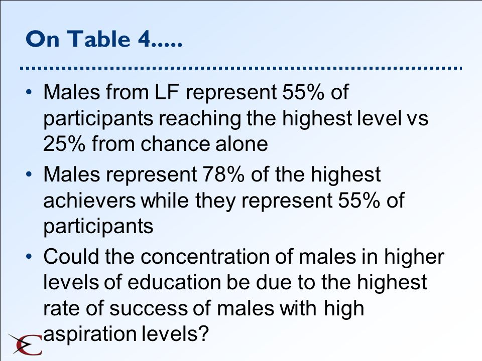 On Table 4..... Males from LF represent 55% of participants reaching the highest level vs 25% from chance alone Males represent 78% of the highest ach