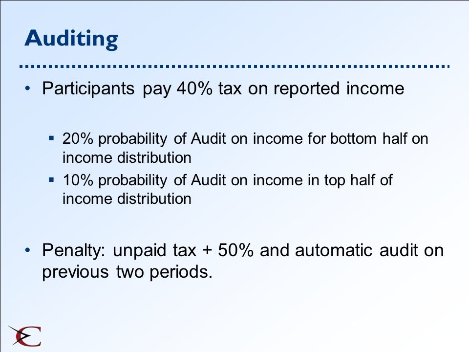 Auditing Participants pay 40% tax on reported income 20% probability of Audit on income for bottom half on income distribution 10% probability of Audi
