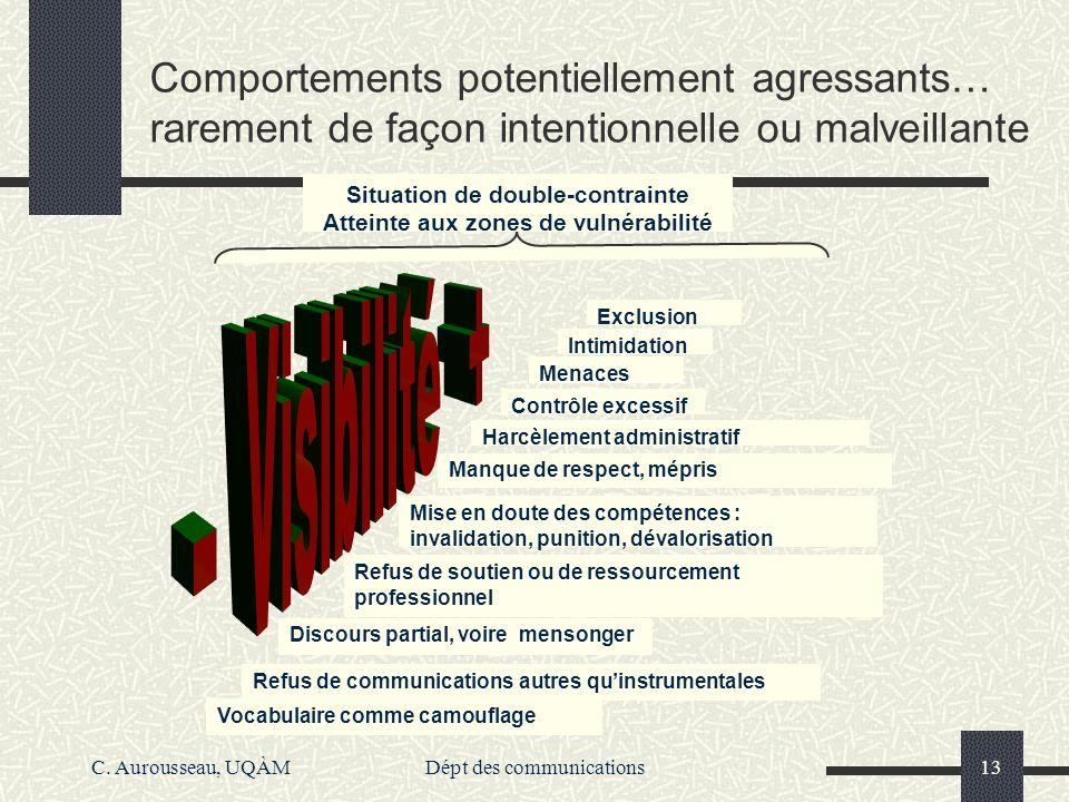 C. Aurousseau, UQÀMDépt des communications13 Comportements potentiellement agressants… rarement de façon intentionnelle ou malveillante Mise en doute