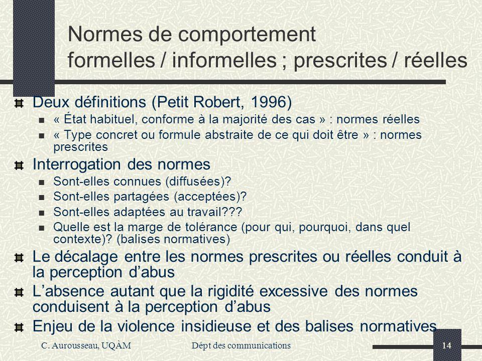 C. Aurousseau, UQÀMDépt des communications14 Normes de comportement formelles / informelles ; prescrites / réelles Deux définitions (Petit Robert, 199