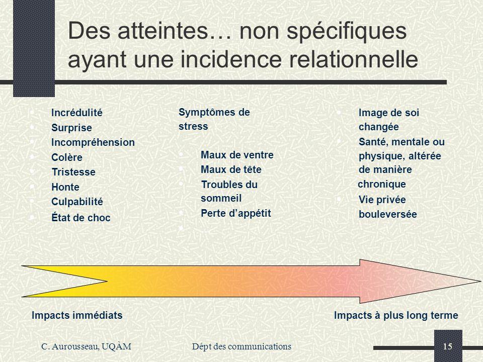 C. Aurousseau, UQÀMDépt des communications15 Des atteintes… non spécifiques ayant une incidence relationnelle Incrédulité Surprise Incompréhension Col