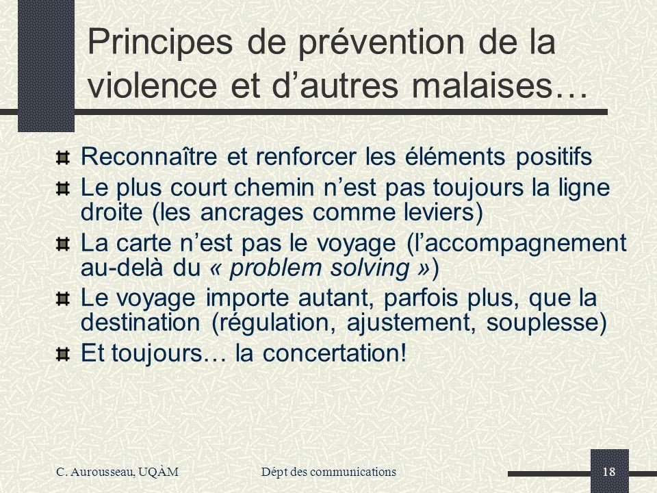 C. Aurousseau, UQÀMDépt des communications18 Principes de prévention de la violence et dautres malaises… Reconnaître et renforcer les éléments positif