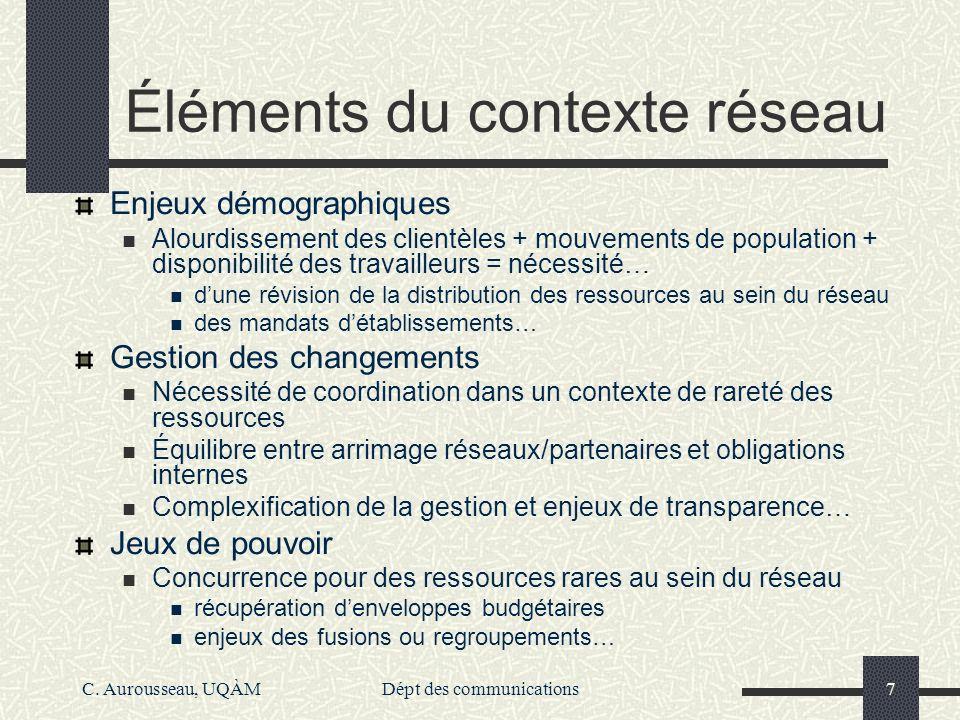 C. Aurousseau, UQÀMDépt des communications7 Éléments du contexte réseau Enjeux démographiques Alourdissement des clientèles + mouvements de population
