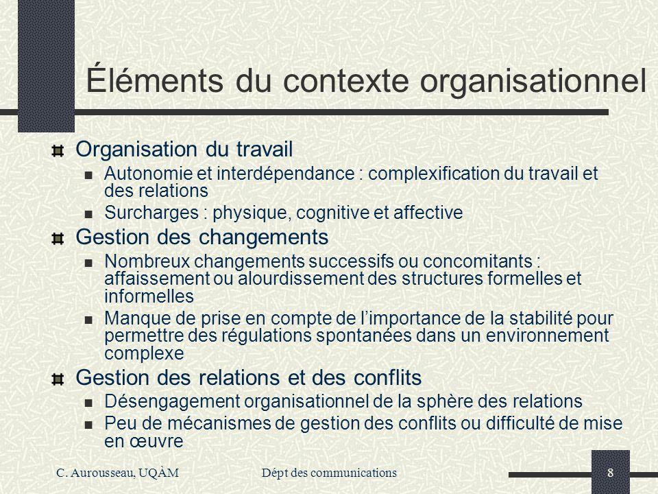 C. Aurousseau, UQÀMDépt des communications8 Éléments du contexte organisationnel Organisation du travail Autonomie et interdépendance : complexificati