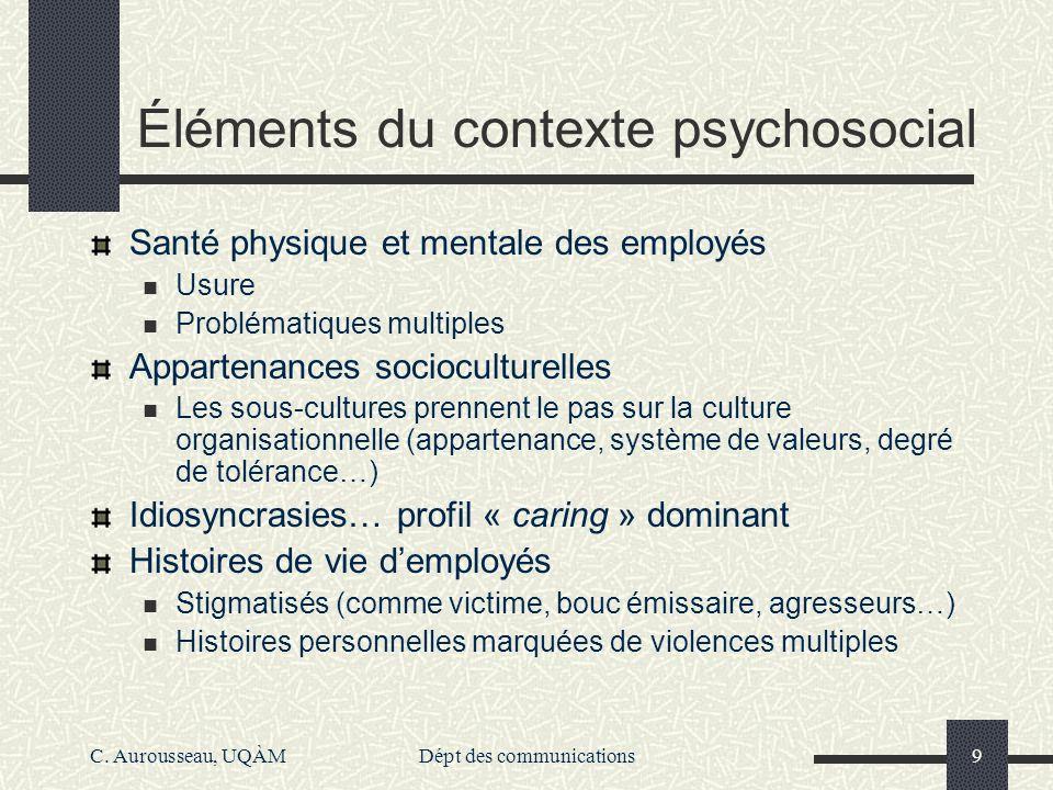 C. Aurousseau, UQÀMDépt des communications9 Éléments du contexte psychosocial Santé physique et mentale des employés Usure Problématiques multiples Ap