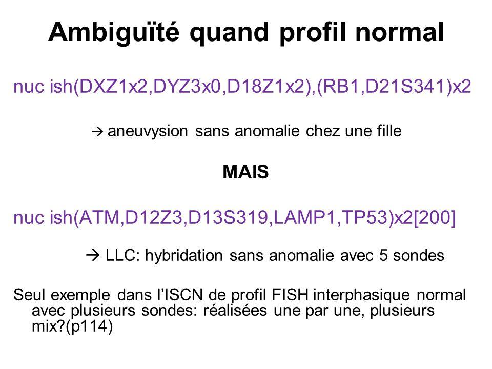 Ambiguïté quand profil normal nuc ish(DXZ1x2,DYZ3x0,D18Z1x2),(RB1,D21S341)x2 aneuvysion sans anomalie chez une fille MAIS nuc ish(ATM,D12Z3,D13S319,LA
